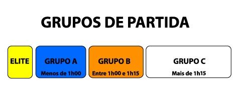 Grupos S. João Braga